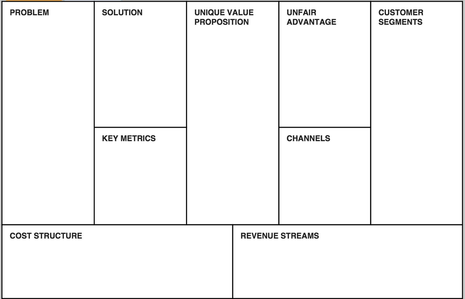 Lean Business Model Canvas: For Every Type of Organization